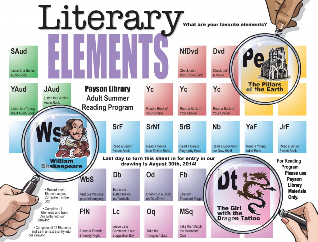 Literary Elements Log